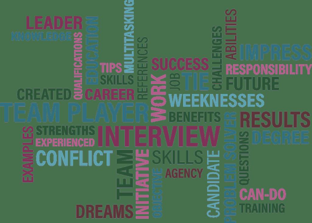 Die meisten Leute haben einen Job, aber nur wenige folgen ihrer Berufung. Diese Grafik zeigt Anforderungen für einen Beruf. Jedoch ist die Berufswahl ohne seiner Berufung zu folgen ein Fehltritt, welcher zu einem unerfüllten Leben führen wird.